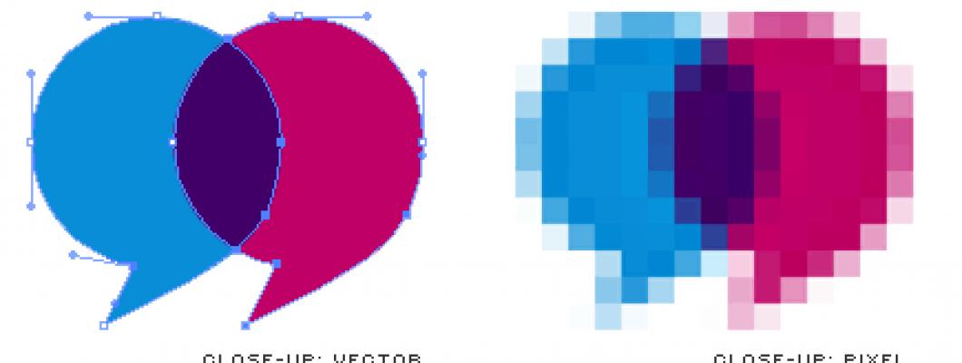 Wat is het verschil tussen een pixelbestand en een vectorbestand